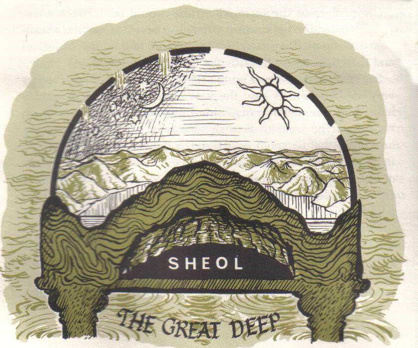 Hollow Earth Theory - sheol