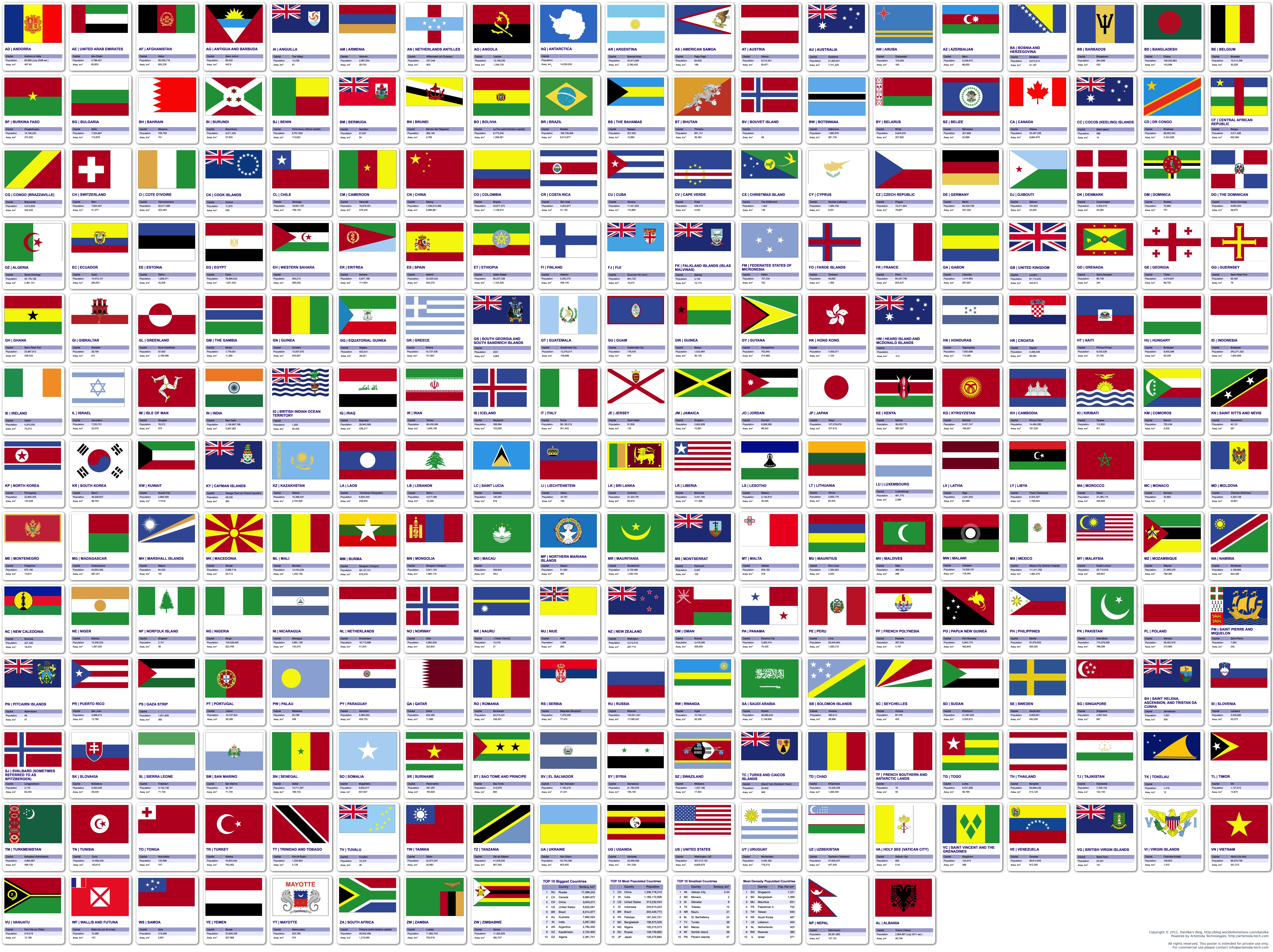 All Flags Of The World...