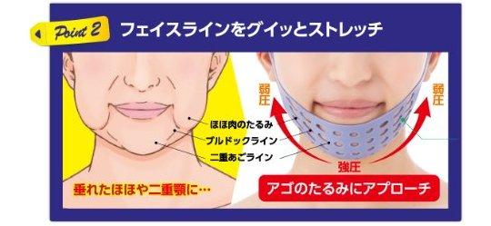 Japan trend shop agaru sleeping kogao hammock face mask diagram japan trend shop agaru sleeping kogao hammock face mask diagram ccuart Gallery